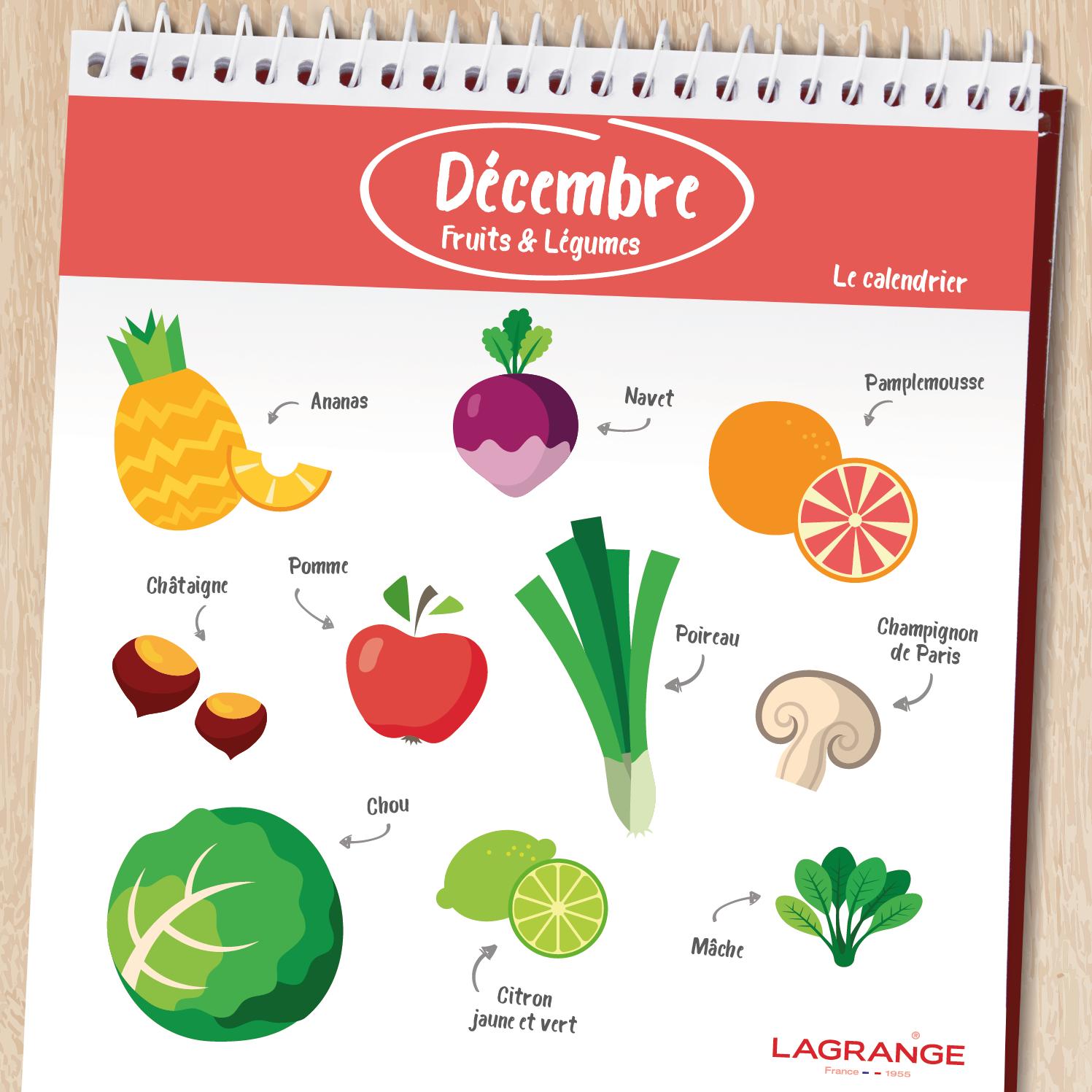 légumes fruits décembre