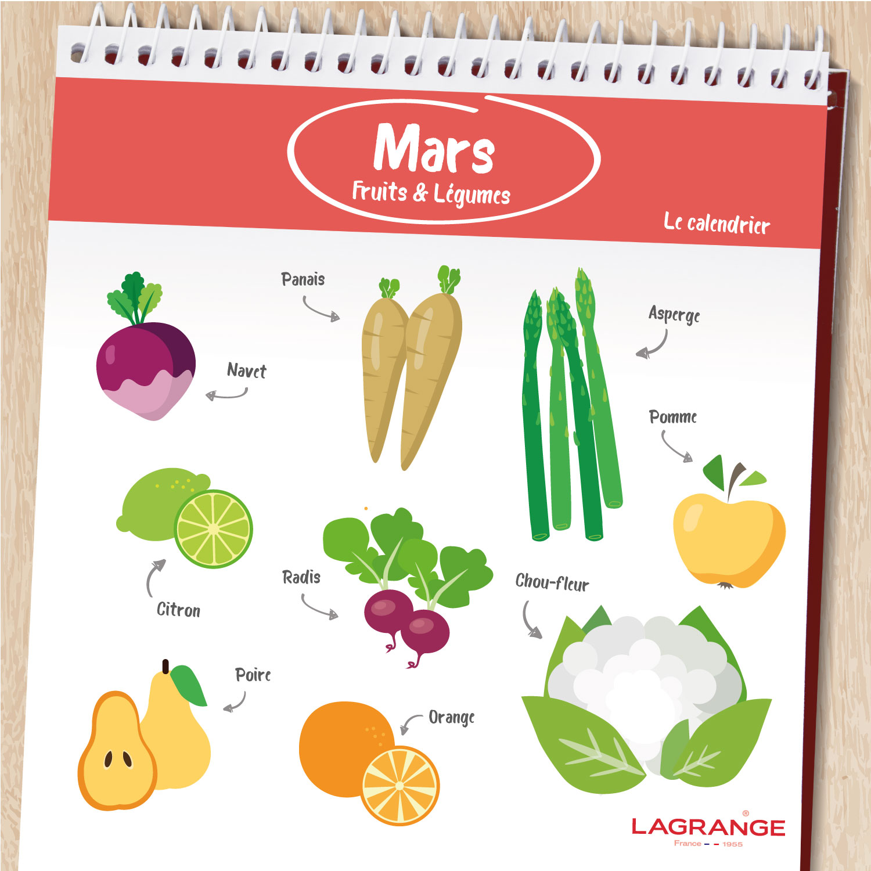 fruits et légumes de saison